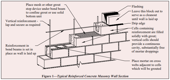 Roofing Lath Fence