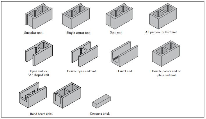 Typical Sizes And Shapes Of Concrete Masonry Units Ncma