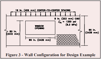 PRECAST CONCRETE LINTELS FOR CONCRETE MASONRY CONSTRUCTION - NCMA