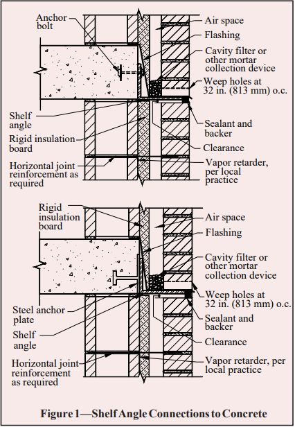 Concrete Masonry Curtain And Panel Wall Details Ncma