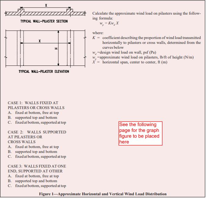 DESIGNING CONCRETE MASONRY WALLS FOR WIND LOADS - NCMA