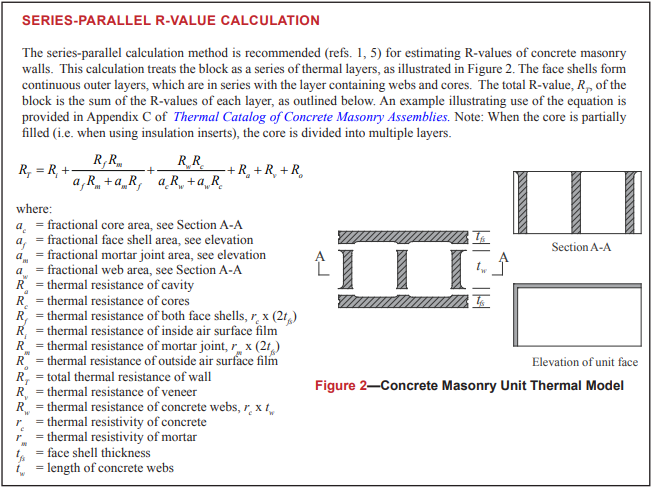 R Values Of Multi Wythe Concrete Masonry Walls Ncma