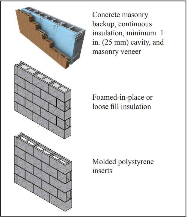 Insulating Concrete Masonry Walls Ncma