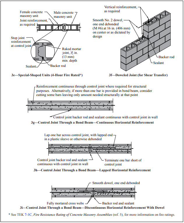 Control Joints For Concrete Masonry Walls Empirical