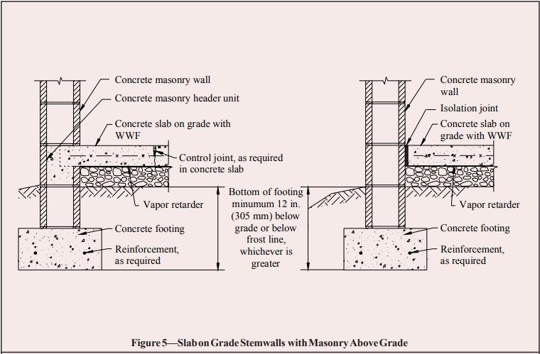 foundation wall diagram concrete masonry foundation wall details ncma  concrete masonry foundation wall