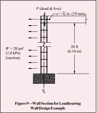STRENGTH DESIGN OF CONCRETE MASONRY WALLS FOR AXIAL LOAD