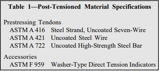 POST-TENSIONED CONCRETE MASONRY WALL DESIGN - NCMA