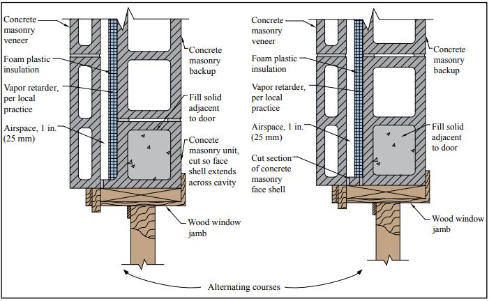 Foam Plastic Insulation In Concrete Masonry Walls Ncma